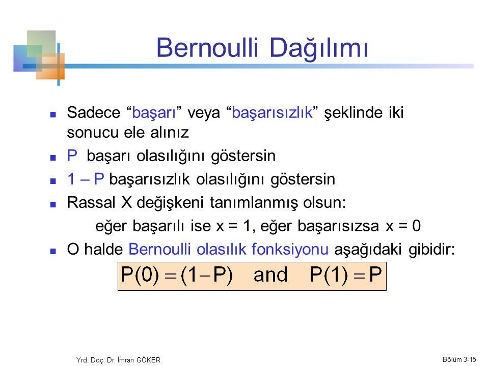 Bernoulli Dağılımı Sadece başarı veya başarısızlık şeklinde iki sonucu ele alınız. P başarı olasılığını göstersin.
