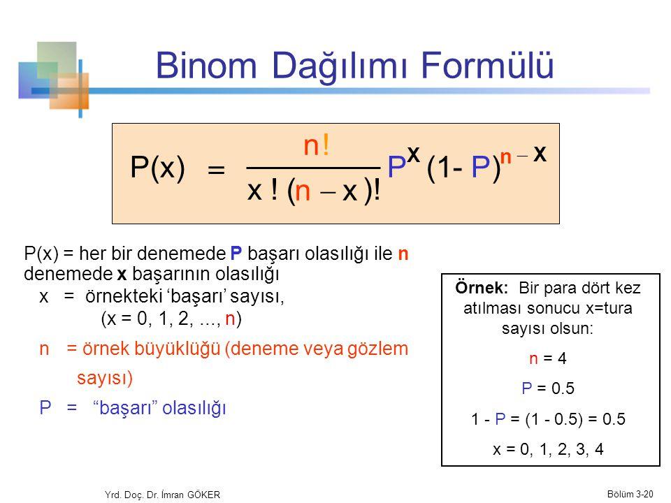Binom Dağılımı Formülü
