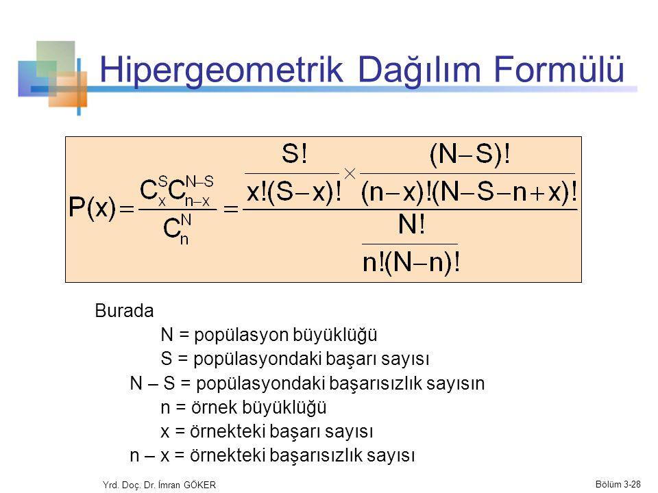 Hipergeometrik Dağılım Formülü