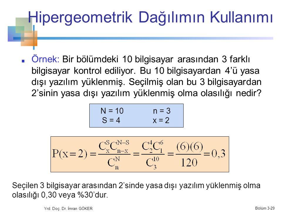 Hipergeometrik Dağılımın Kullanımı