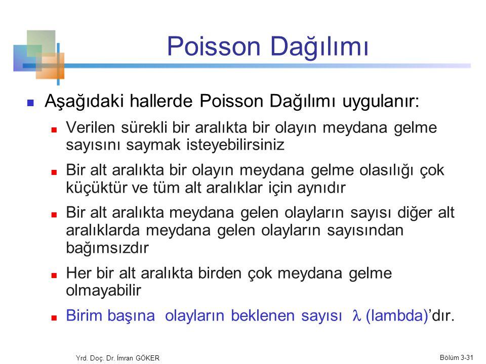Poisson Dağılımı Aşağıdaki hallerde Poisson Dağılımı uygulanır: