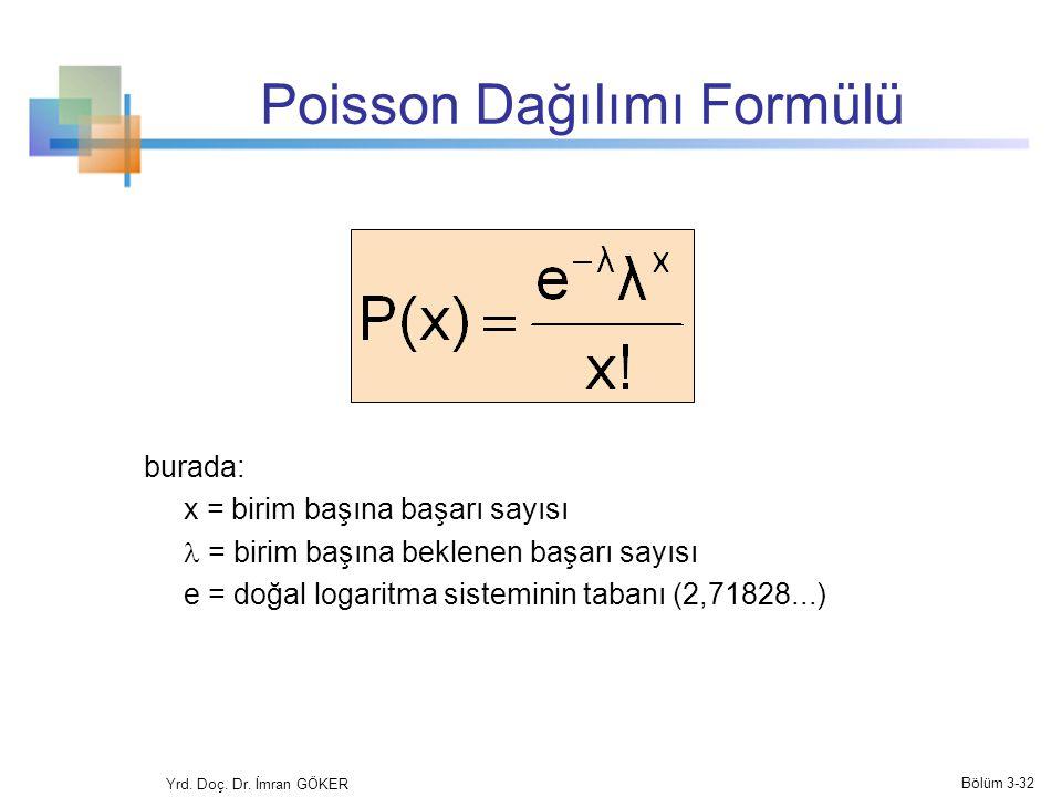 Poisson Dağılımı Formülü