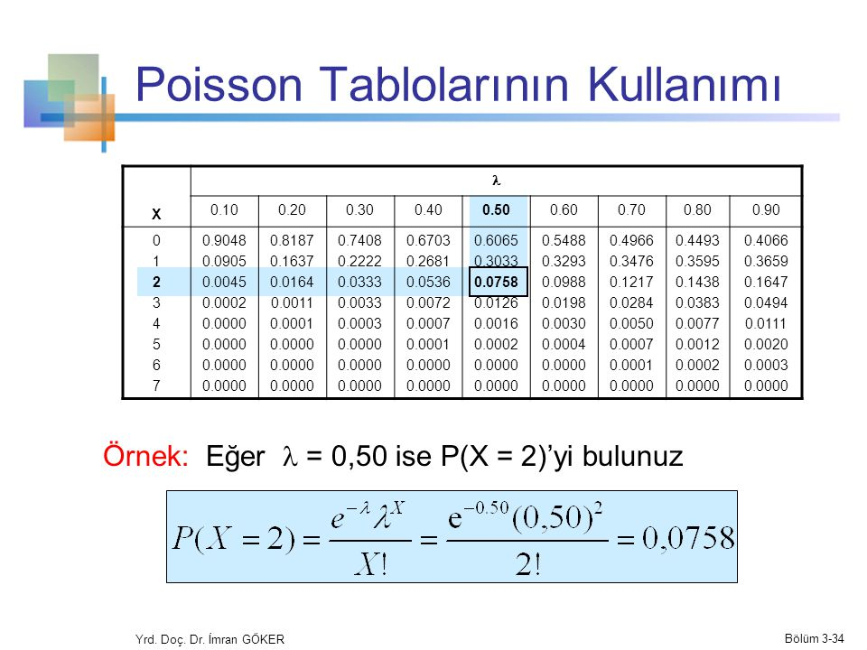 Poisson Tablolarının Kullanımı