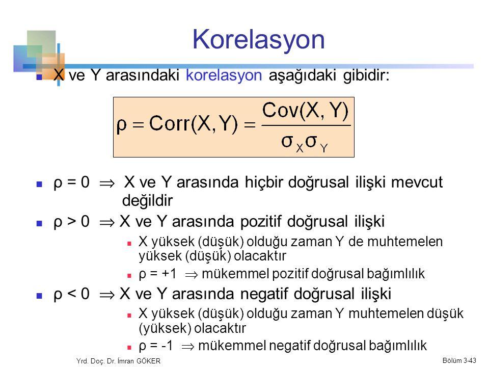 Korelasyon X ve Y arasındaki korelasyon aşağıdaki gibidir: