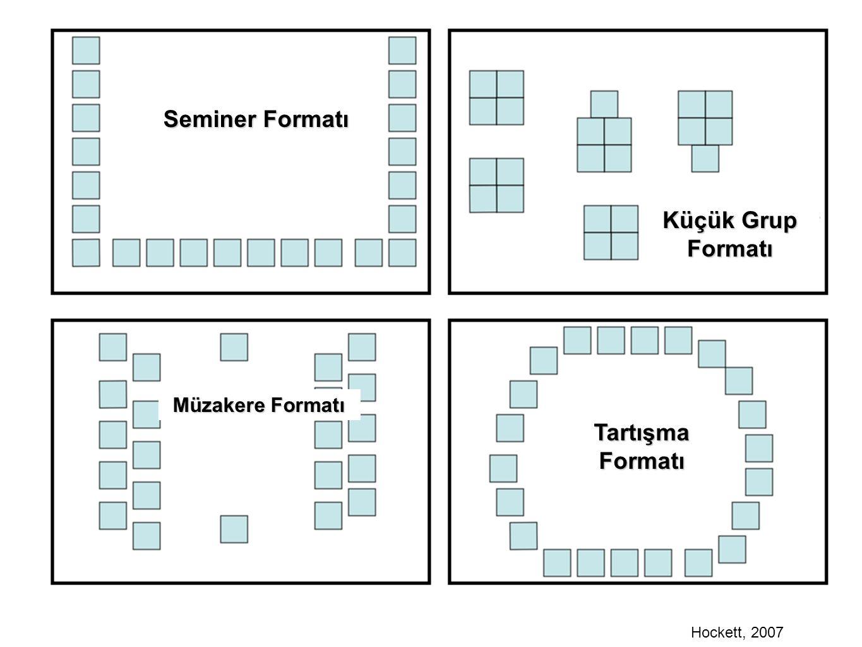 Seminer Formatı Küçük Grup Formatı Tartışma Formatı
