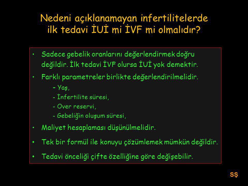 Nedeni açıklanamayan infertilitelerde ilk tedavi İUİ mi İVF mi olmalıdır