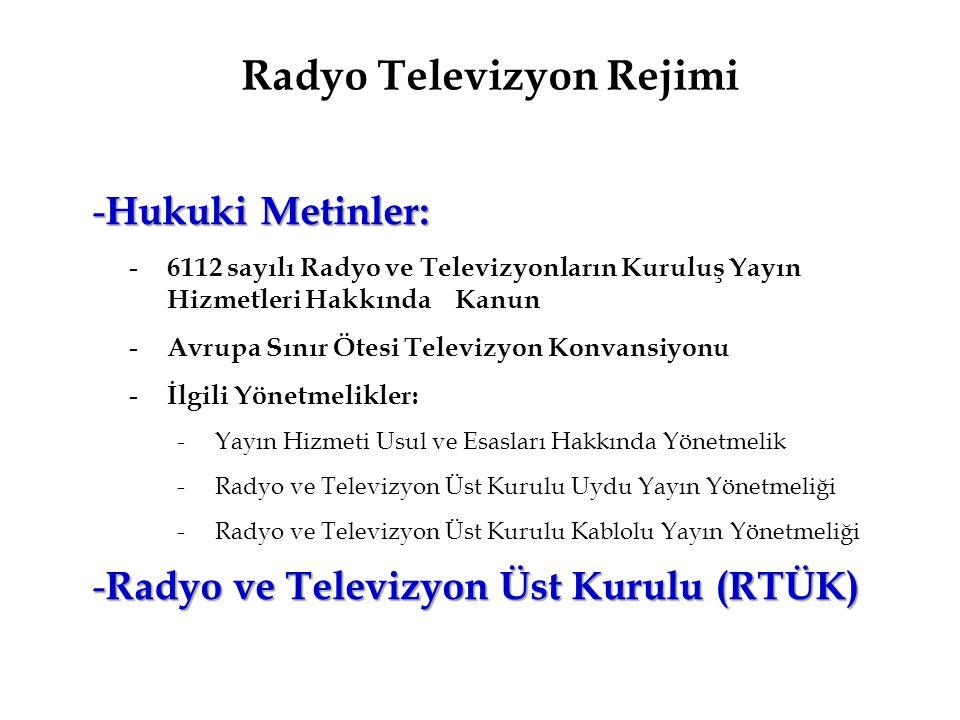 Radyo Televizyon Rejimi