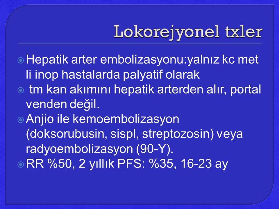 Lokorejyonel txler Hepatik arter embolizasyonu:yalnız kc met li inop hastalarda palyatif olarak.