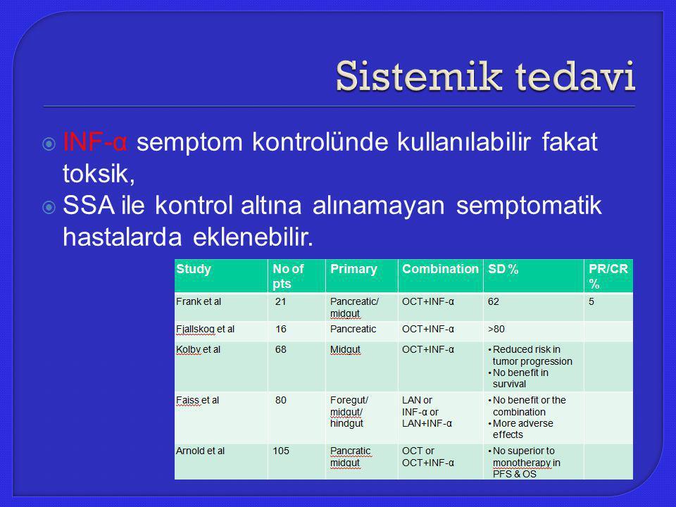 Sistemik tedavi INF-α semptom kontrolünde kullanılabilir fakat toksik,