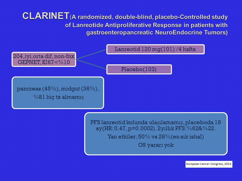CLARINET(A randomized, double-blind, placebo-Controlled study of Lanreotide Antiproliferative Response in patients with gastroenteropancreatic NeuroEndocrine Tumors)