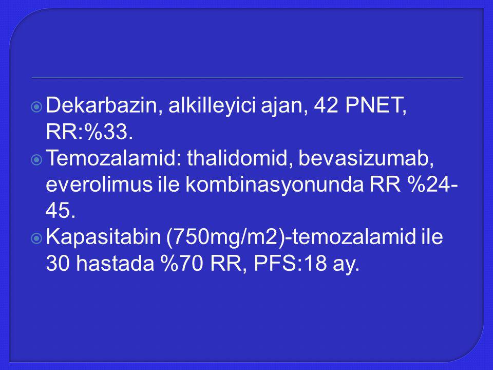 Dekarbazin, alkilleyici ajan, 42 PNET, RR:%33.