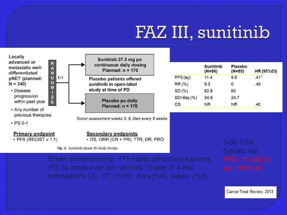 FAZ III, sunitinib %36 SSA öyküsü var. PFS: 11.4&5.5 ay , HR:0.42