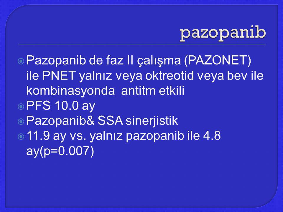 pazopanib Pazopanib de faz II çalışma (PAZONET) ile PNET yalnız veya oktreotid veya bev ile kombinasyonda antitm etkili.