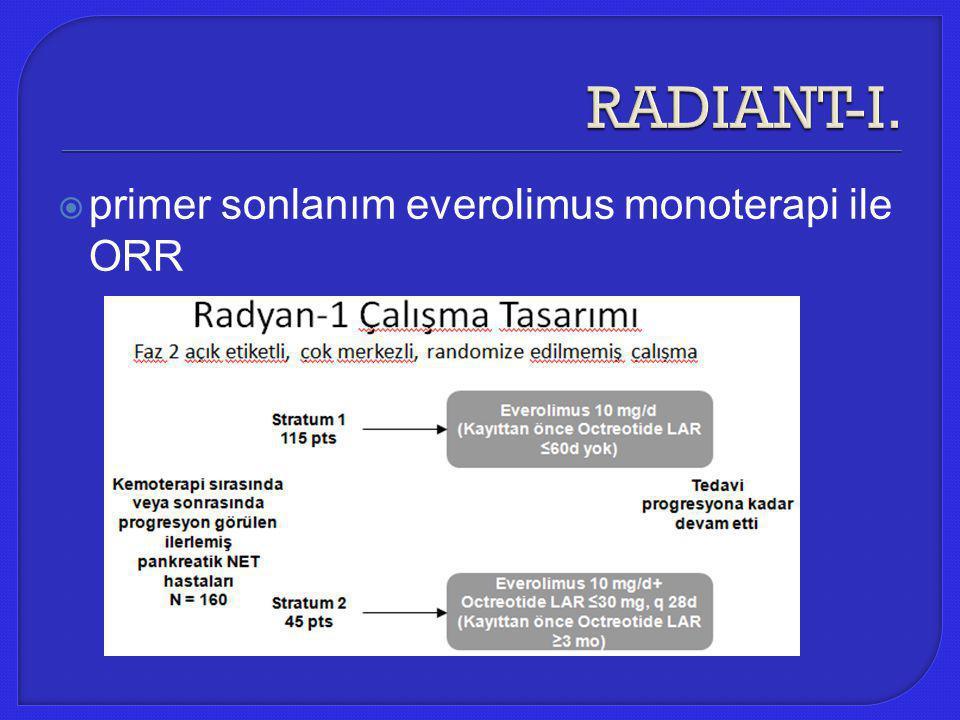 RADIANT-I. primer sonlanım everolimus monoterapi ile ORR