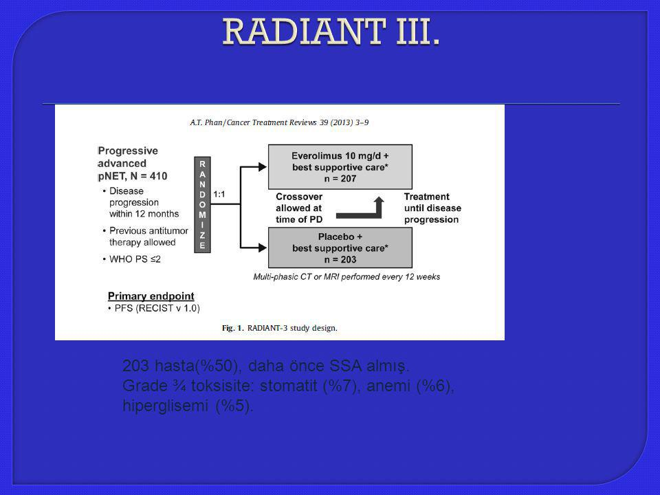 RADIANT III. 203 hasta(%50), daha önce SSA almış.
