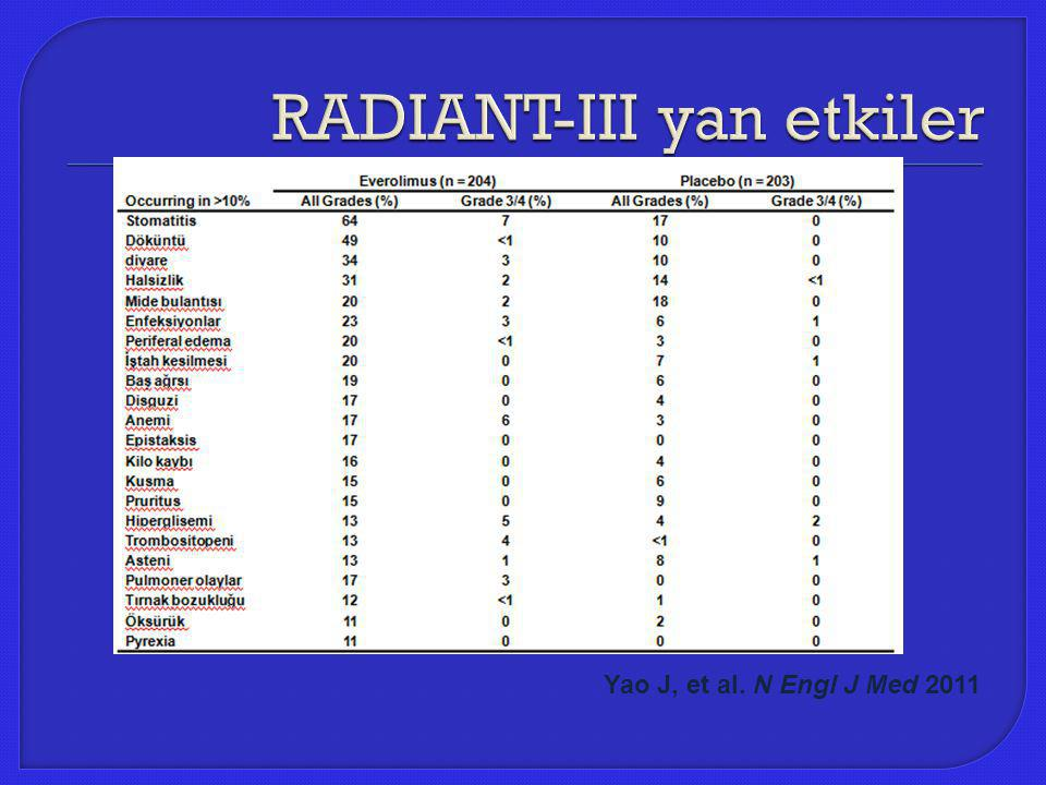 RADIANT-III yan etkiler