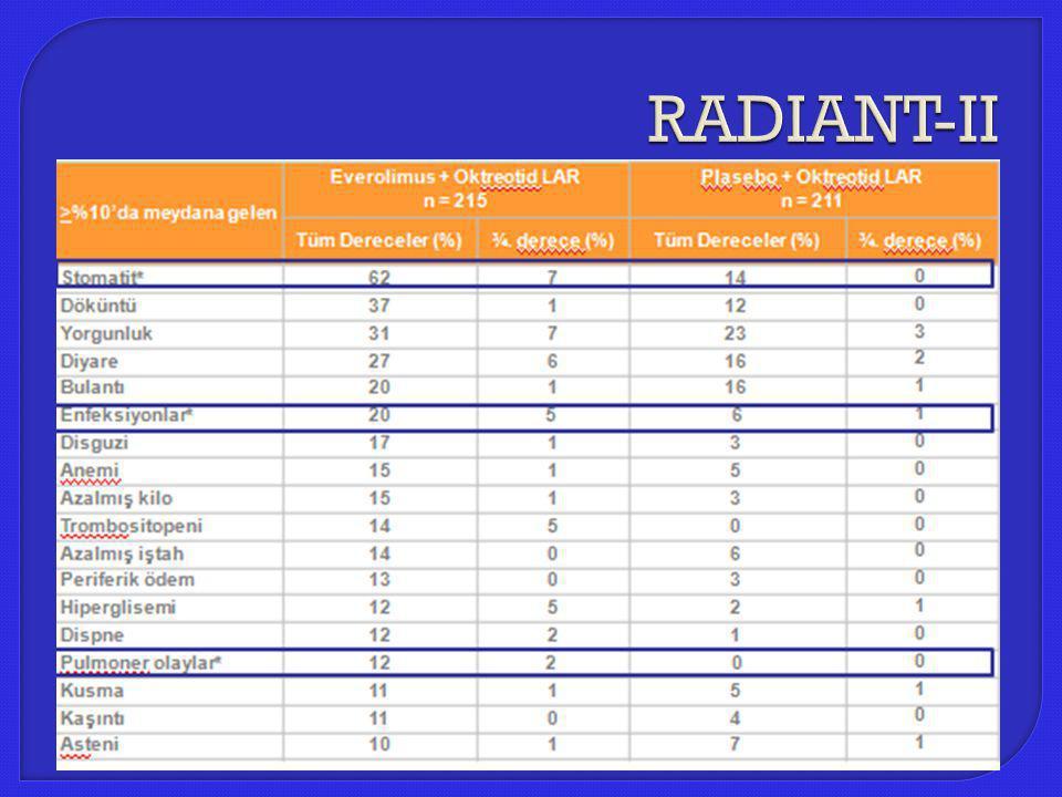 RADIANT-II