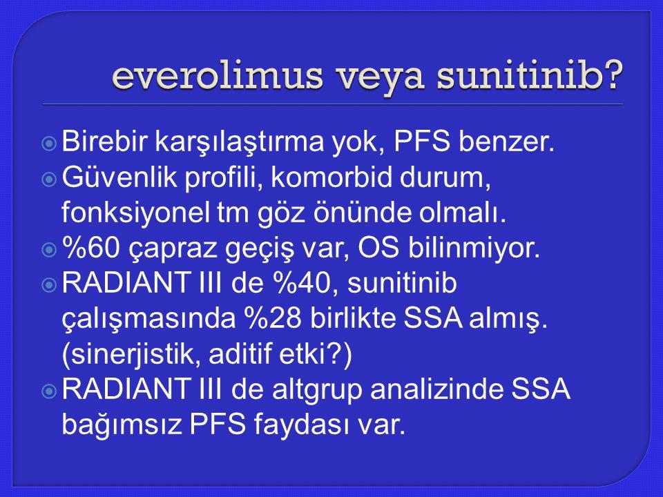 everolimus veya sunitinib