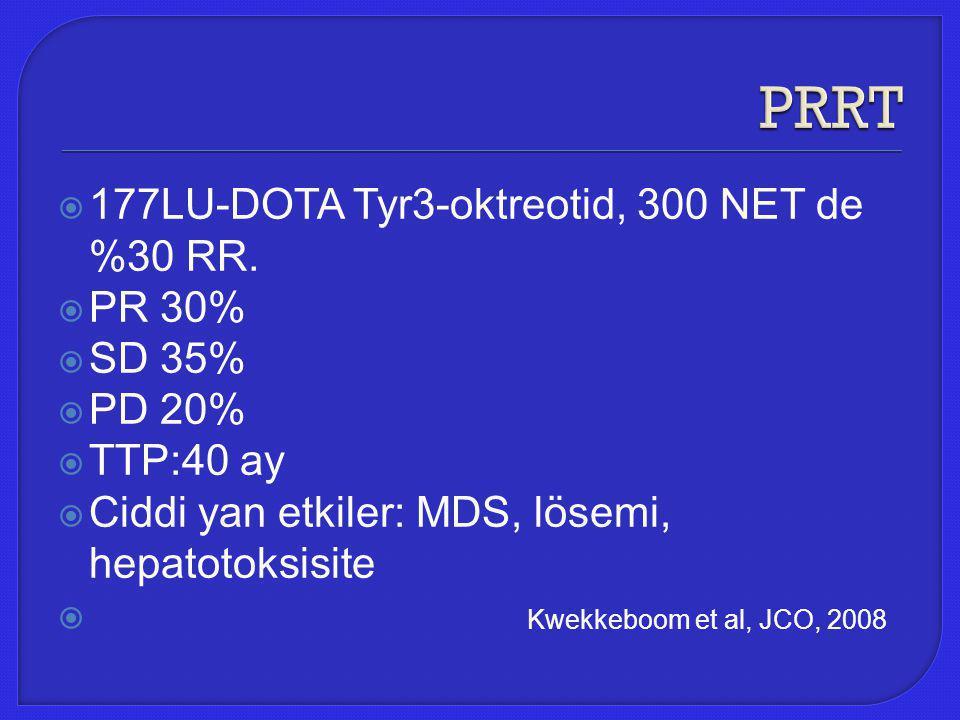 PRRT 177LU-DOTA Tyr3-oktreotid, 300 NET de %30 RR. PR 30% SD 35%