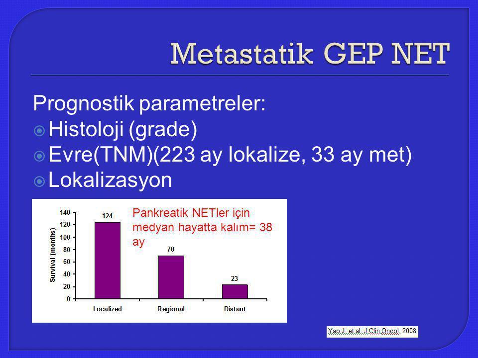 Metastatik GEP NET Prognostik parametreler: Histoloji (grade)