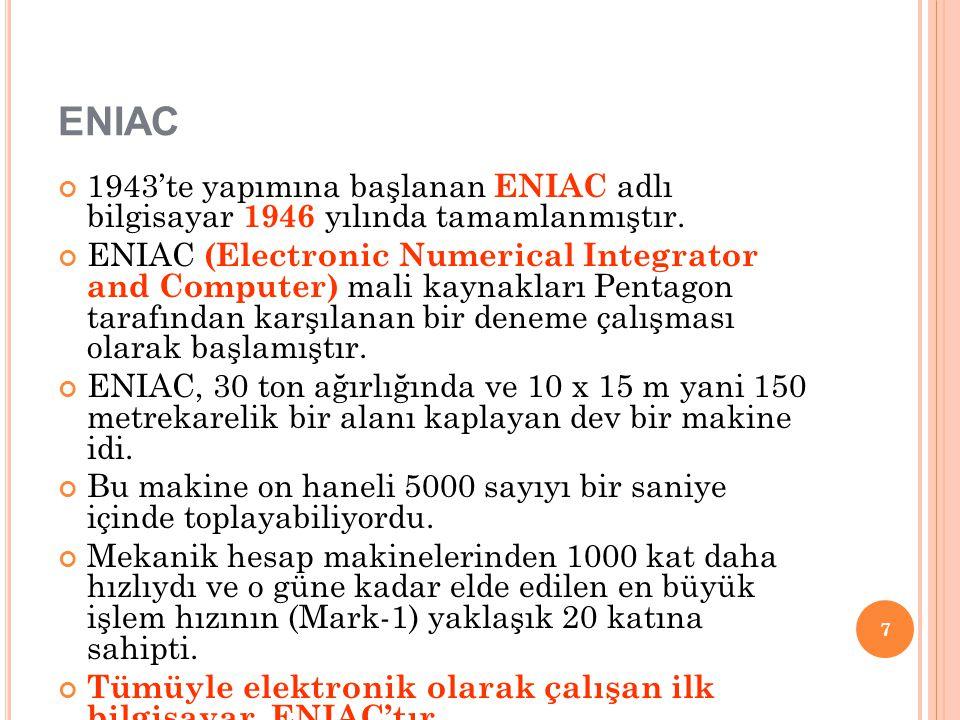 ENIAC 1943'te yapımına başlanan ENIAC adlı bilgisayar 1946 yılında tamamlanmıştır.