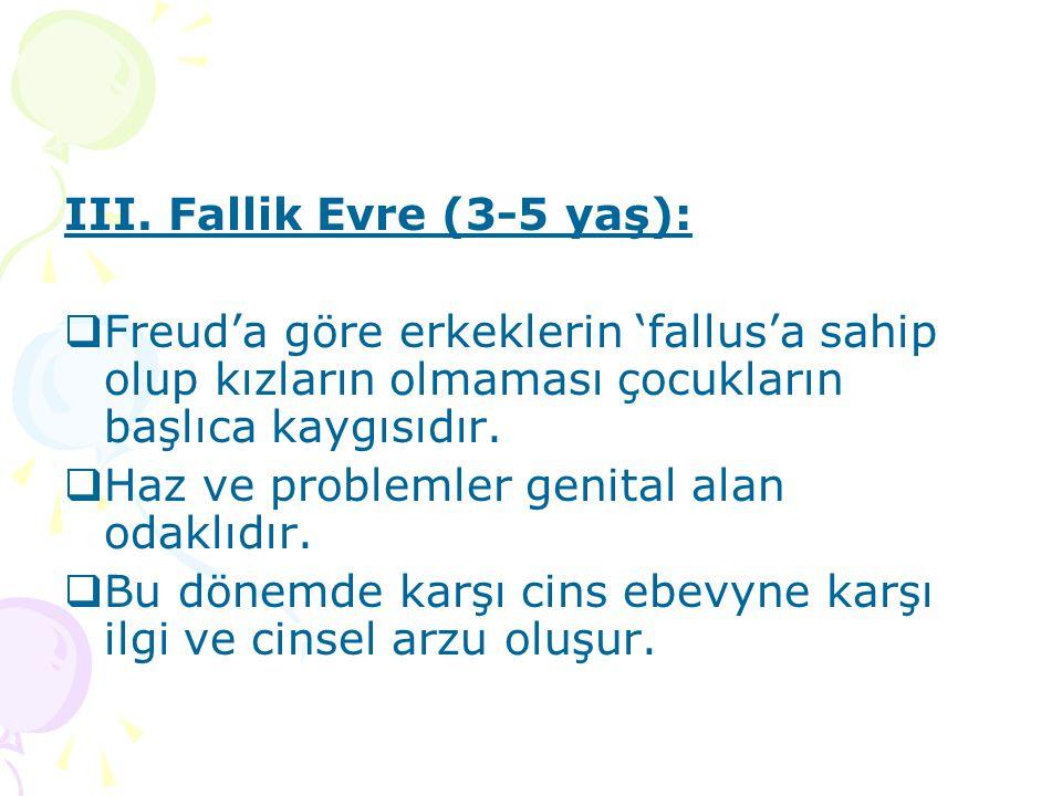 III. Fallik Evre (3-5 yaş):