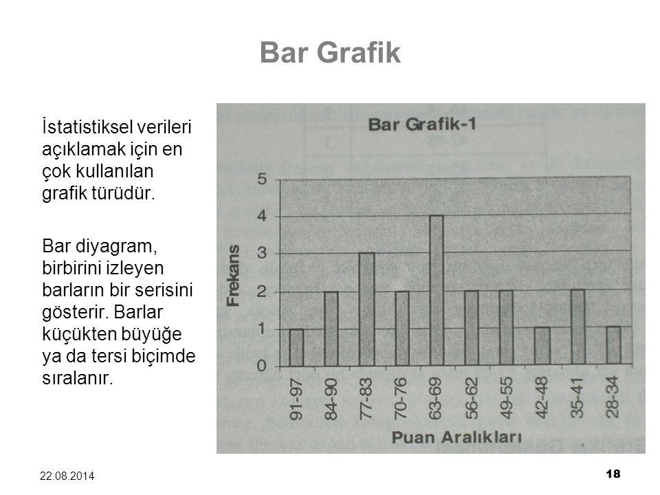 Bar Grafik İstatistiksel verileri açıklamak için en çok kullanılan grafik türüdür.
