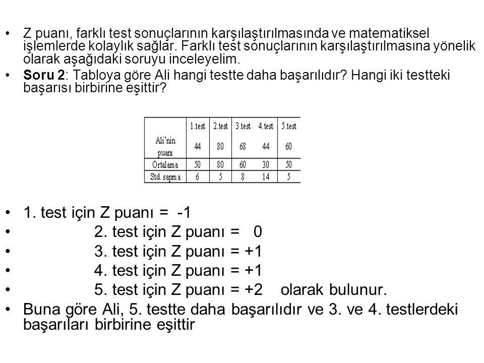 5. test için Z puanı = +2 olarak bulunur.