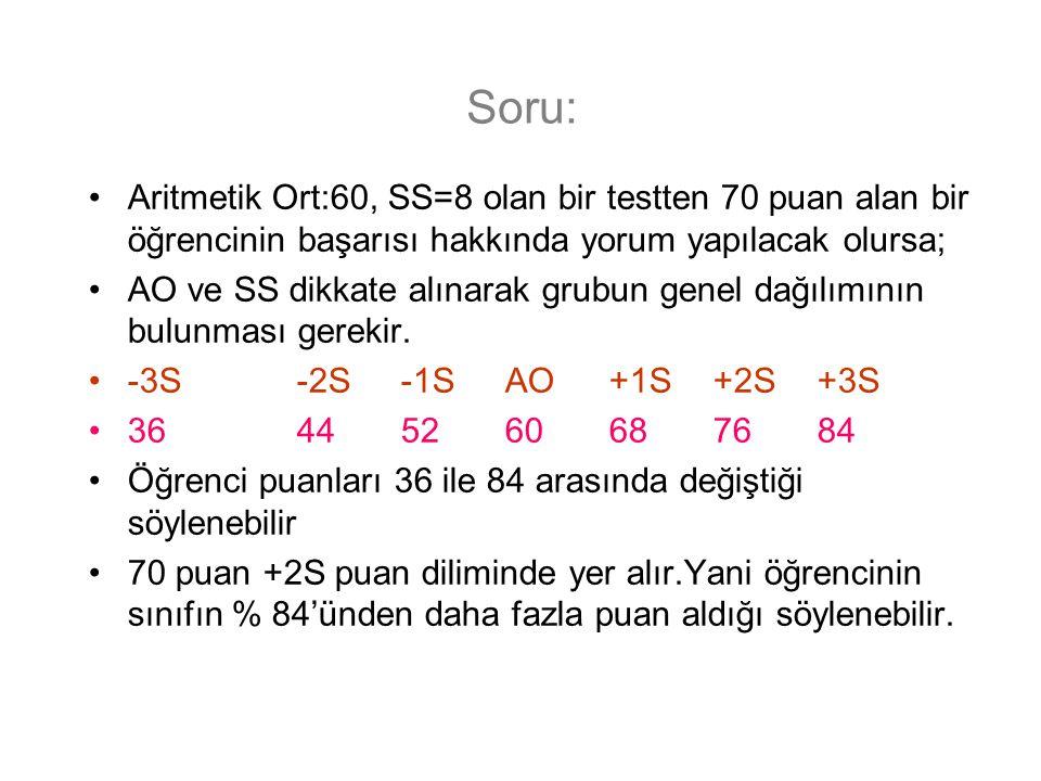 Soru: Aritmetik Ort:60, SS=8 olan bir testten 70 puan alan bir öğrencinin başarısı hakkında yorum yapılacak olursa;