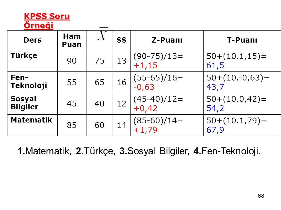 1.Matematik, 2.Türkçe, 3.Sosyal Bilgiler, 4.Fen-Teknoloji.