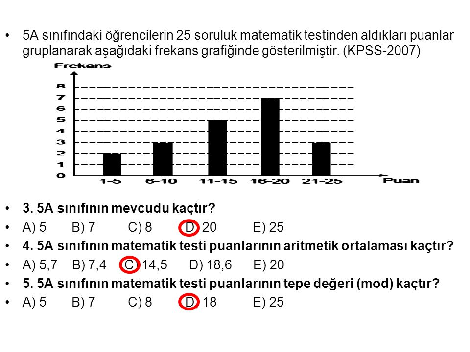 5A sınıfındaki öğrencilerin 25 soruluk matematik testinden aldıkları puanlar gruplanarak aşağıdaki frekans grafiğinde gösterilmiştir. (KPSS-2007)