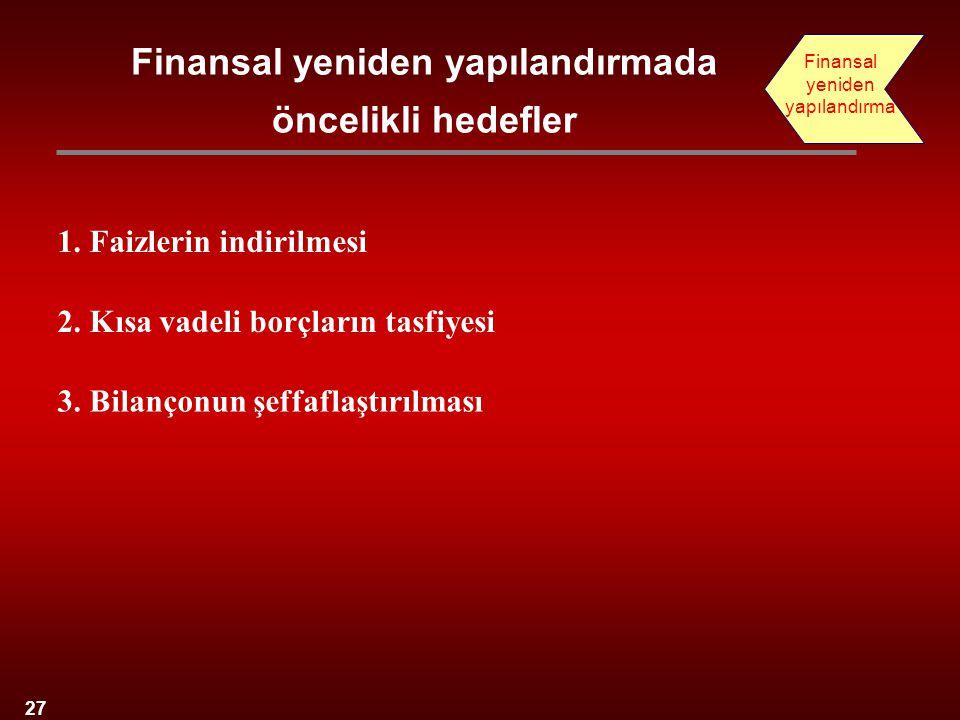 Finansal yeniden yapılandırmada öncelikli hedefler