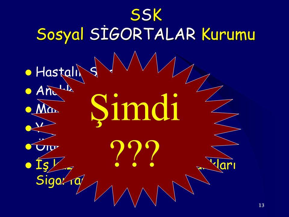 SSK Sosyal SİGORTALAR Kurumu