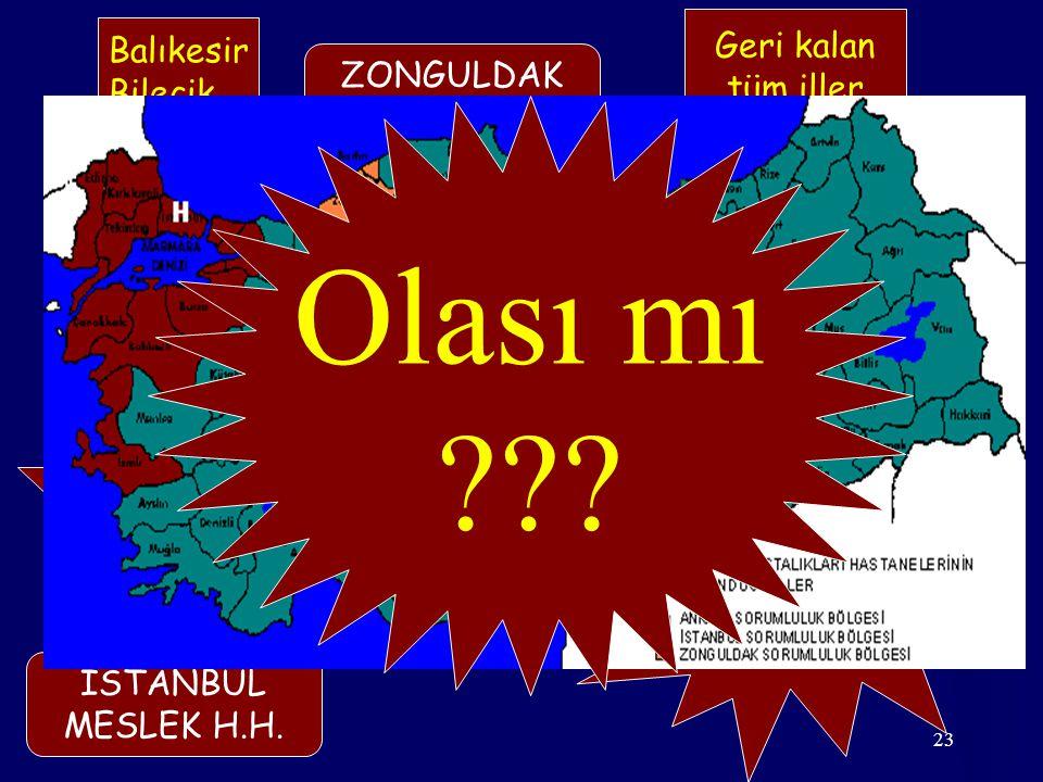 Olası mı Geri kalan Balıkesir tüm iller Bilecik ZONGULDAK + Bursa