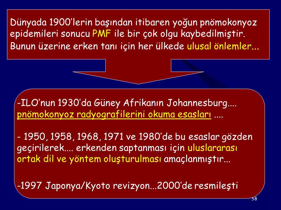 Dünyada 1900'lerin başından itibaren yoğun pnömokonyoz