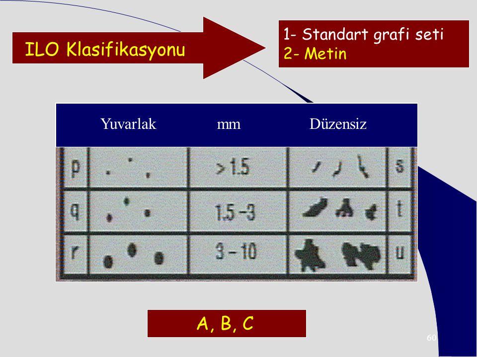 ILO Klasifikasyonu A, B, C 1- Standart grafi seti 2- Metin