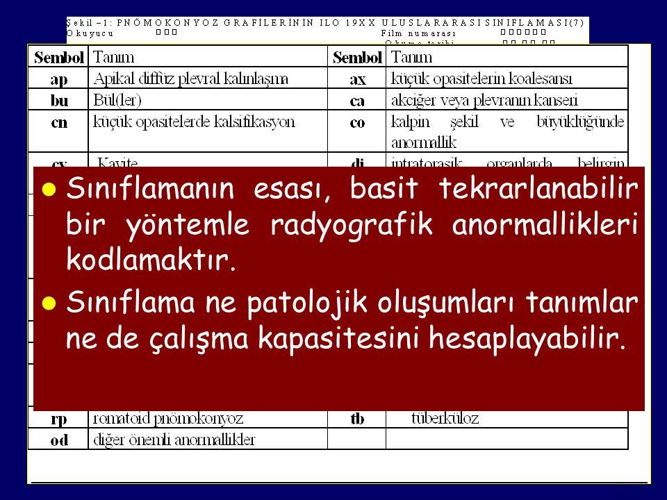 Sınıflamanın esası, basit tekrarlanabilir bir yöntemle radyografik anormallikleri kodlamaktır.