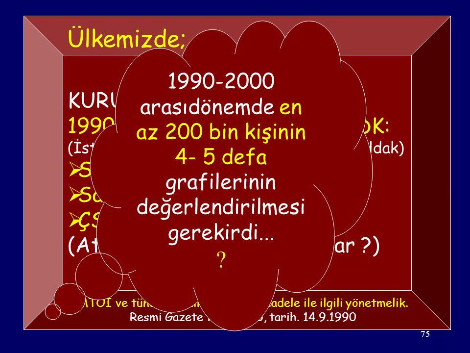 KURUL SİSTEMİ 1990-2000 arası dönemde 6 PDK: (İstanbul-2, Ankara, İzmir, Adana, Zonguldak) SSK -1.