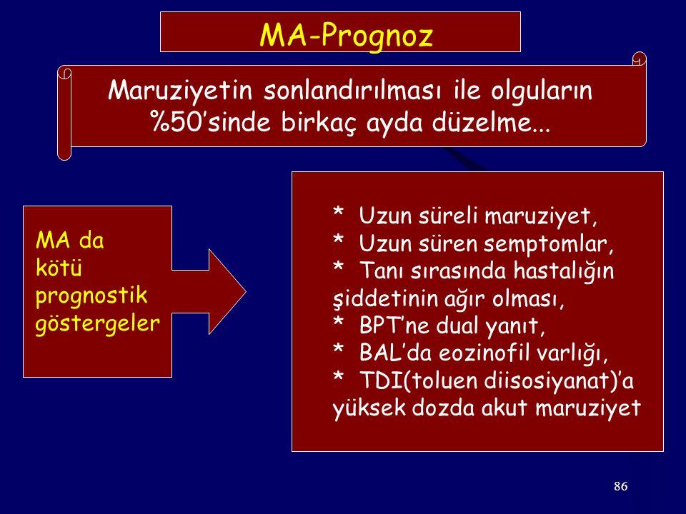 MA-Prognoz Maruziyetin sonlandırılması ile olguların