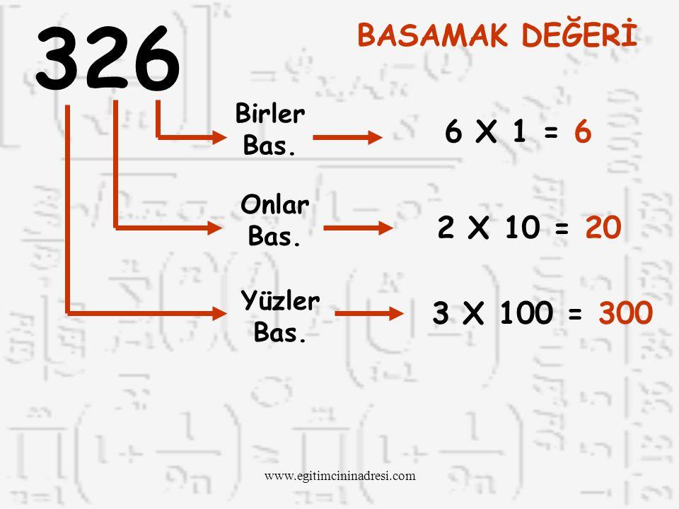 326 BASAMAK DEĞERİ 6 X 1 = 6 2 X 10 = 20 3 X 100 = 300 Birler Bas.