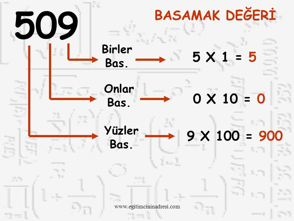 509 BASAMAK DEĞERİ 5 X 1 = 5 0 X 10 = 0 9 X 100 = 900 Birler Bas.