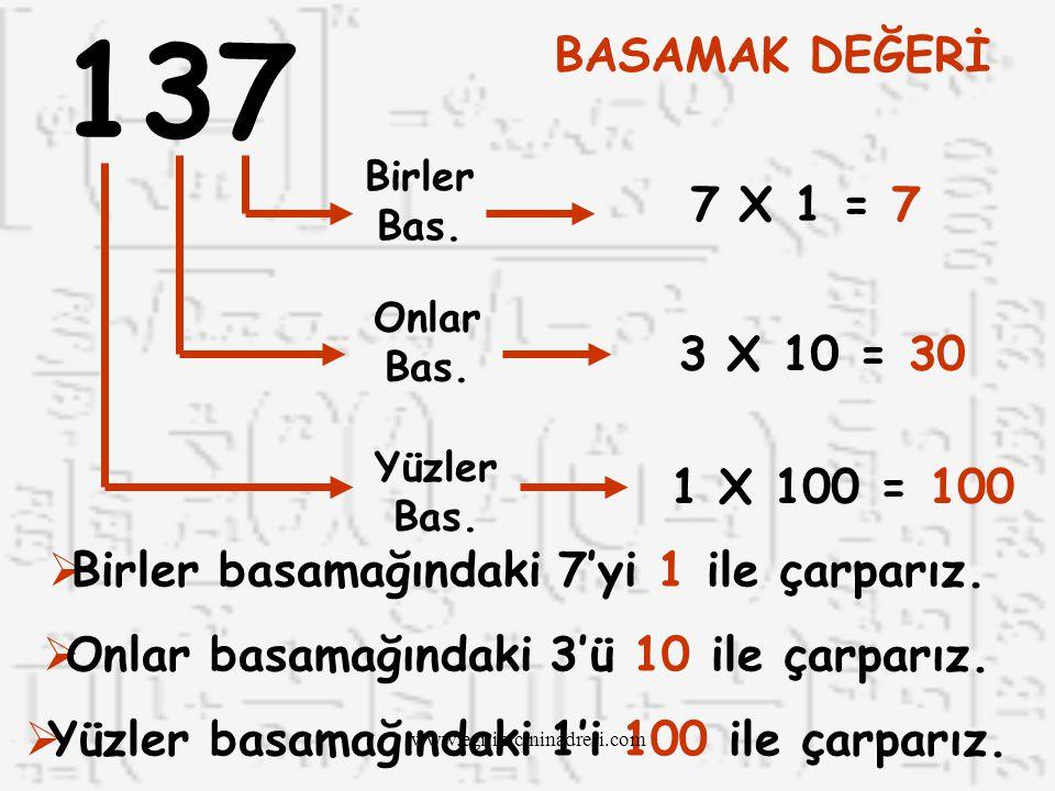 137 BASAMAK DEĞERİ. Birler Bas. 7 X 1 = 7. Onlar Bas. 3 X 10 = 30. Yüzler Bas. 1 X 100 = 100.
