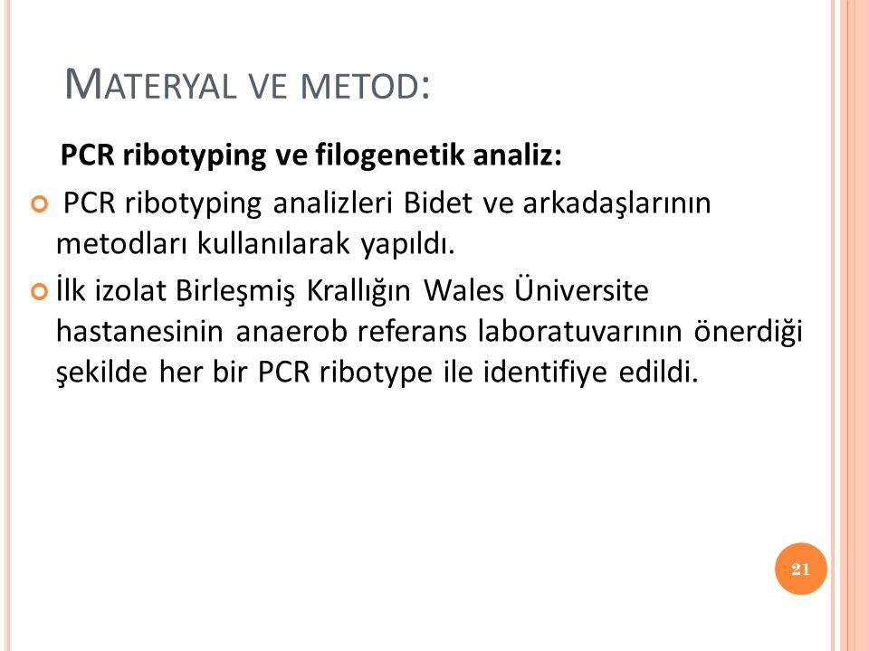 Materyal ve metod: PCR ribotyping ve filogenetik analiz: