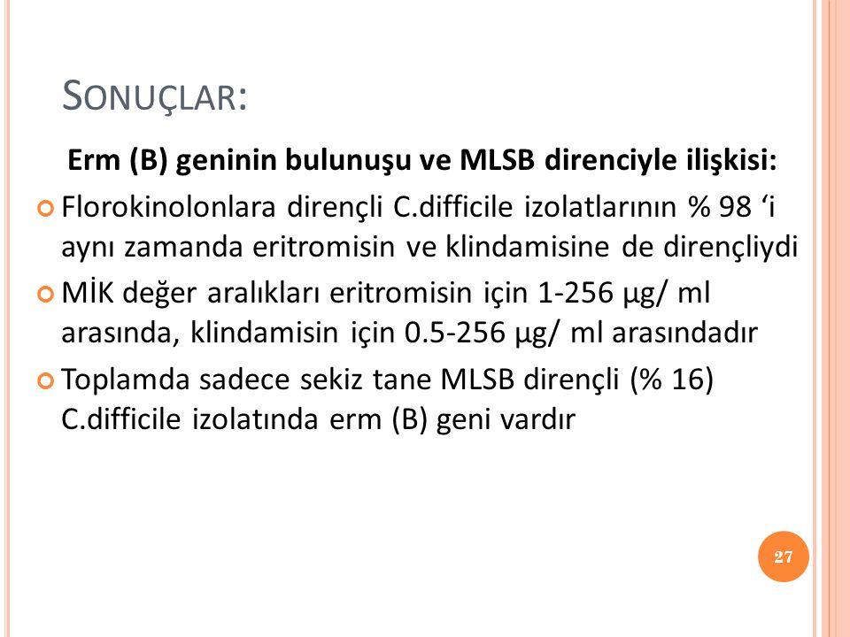 Sonuçlar: Erm (B) geninin bulunuşu ve MLSB direnciyle ilişkisi: