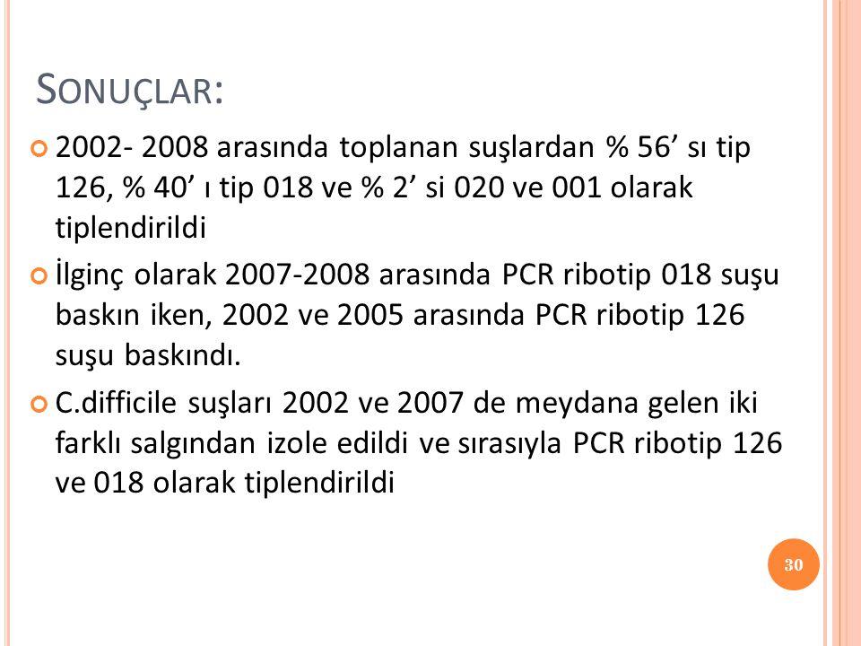 Sonuçlar: 2002- 2008 arasında toplanan suşlardan % 56' sı tip 126, % 40' ı tip 018 ve % 2' si 020 ve 001 olarak tiplendirildi.