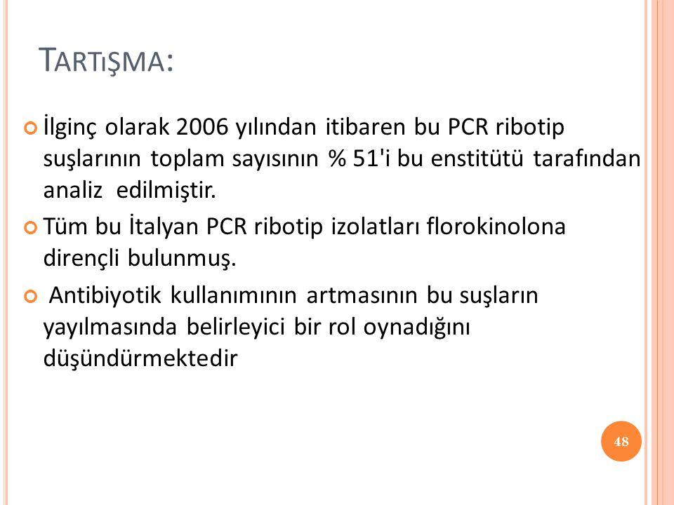 Tartışma: İlginç olarak 2006 yılından itibaren bu PCR ribotip suşlarının toplam sayısının % 51 i bu enstitütü tarafından analiz edilmiştir.