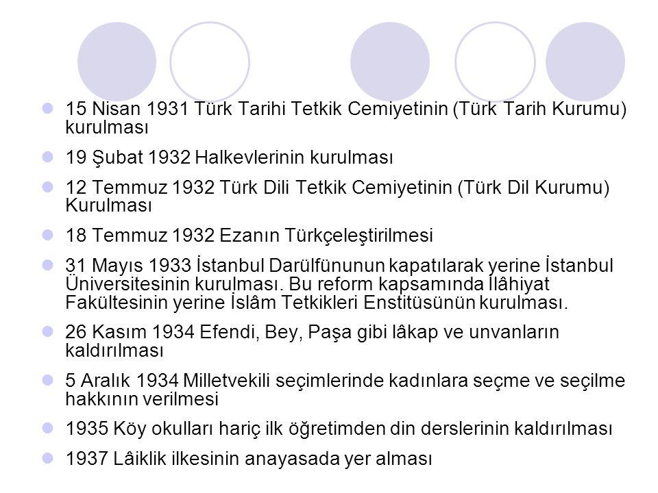 15 Nisan 1931 Türk Tarihi Tetkik Cemiyetinin (Türk Tarih Kurumu) kurulması