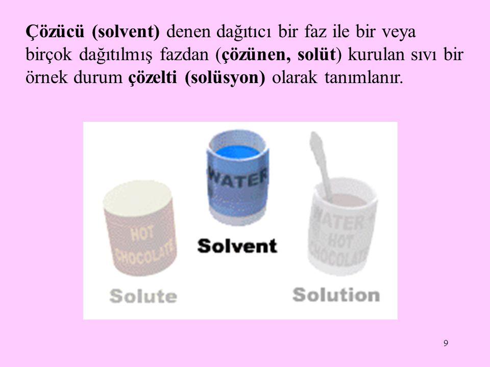 Çözücü (solvent) denen dağıtıcı bir faz ile bir veya birçok dağıtılmış fazdan (çözünen, solüt) kurulan sıvı bir örnek durum çözelti (solüsyon) olarak tanımlanır.