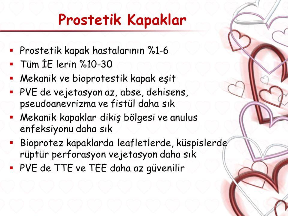 Prostetik Kapaklar Prostetik kapak hastalarının %1-6