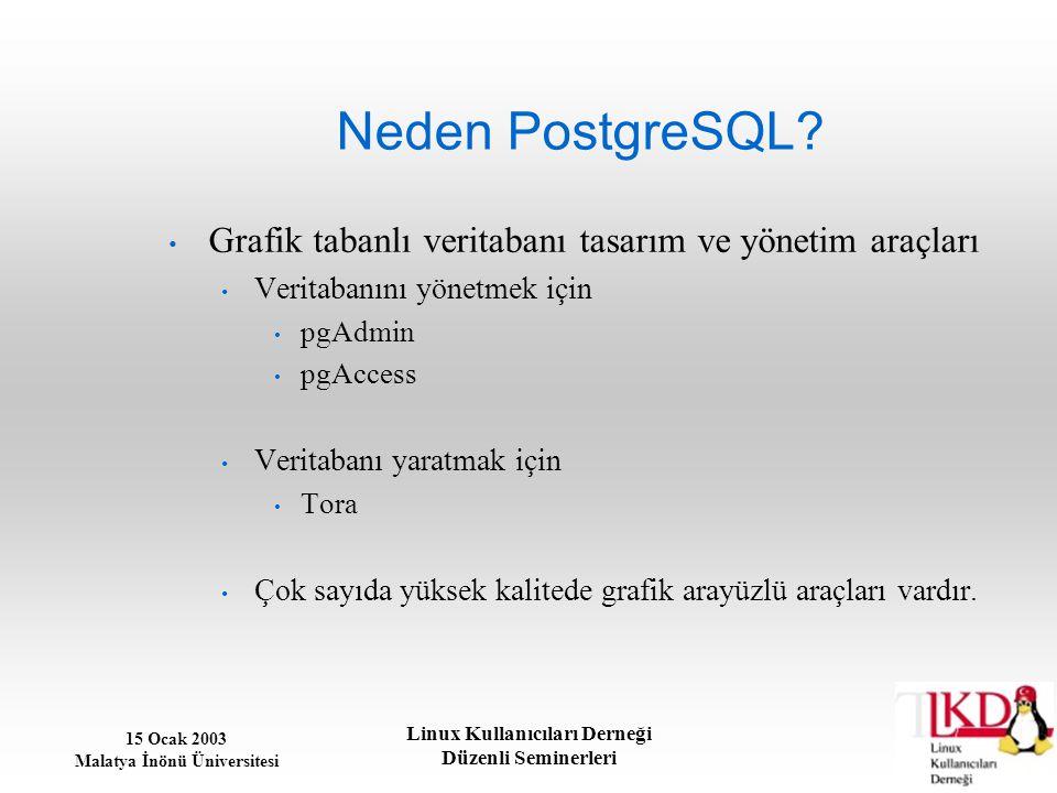 Neden PostgreSQL Grafik tabanlı veritabanı tasarım ve yönetim araçları. Veritabanını yönetmek için.